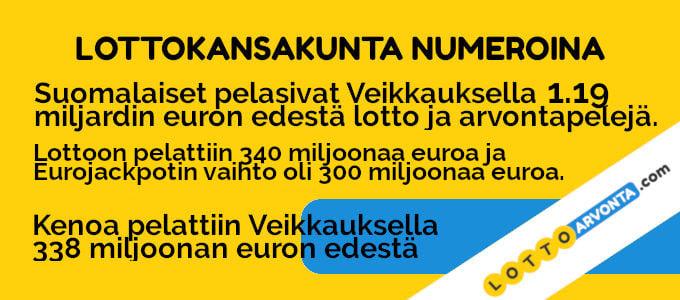 suomalaiset-lottoavat-numeroina-2019